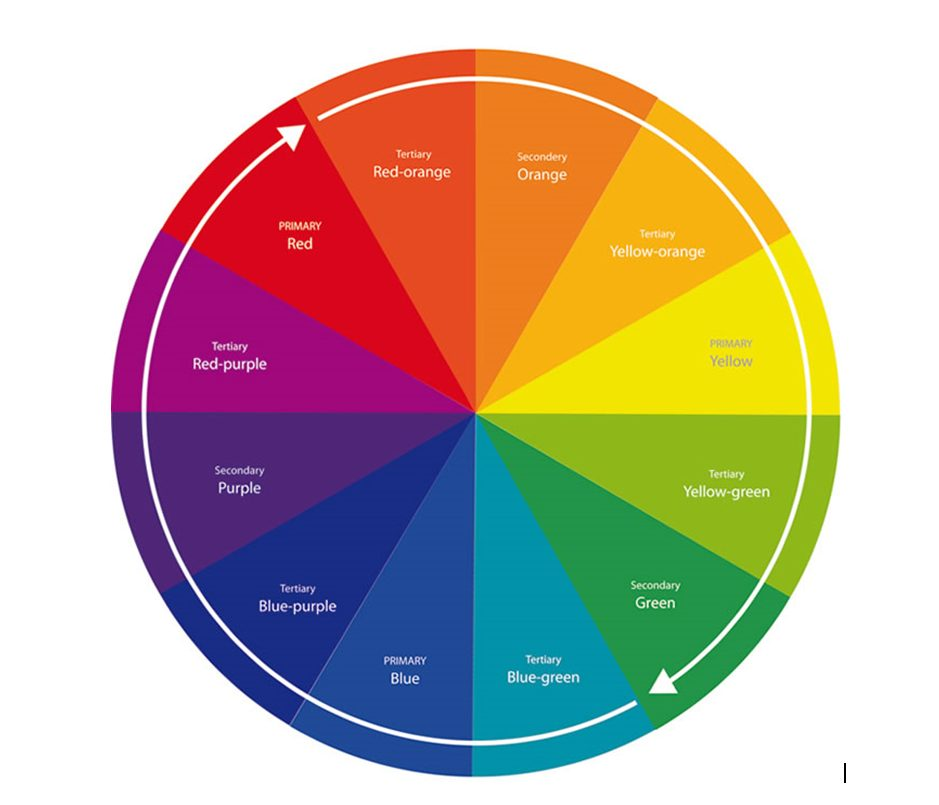 Paleta coloristica a jadului este una extrem de generoasa - de la nuantele de verde la albastru, lavanda, rosu, galben, gri sau alb.